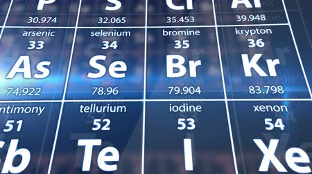 chemistry : Periodic table in science lab Stock Footage