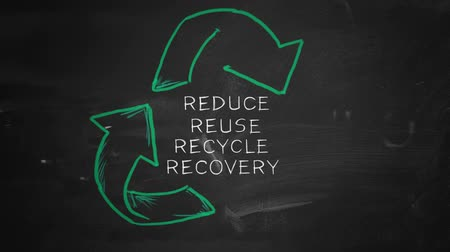 sustain : Reduce Reuse Recycle Recover - R4