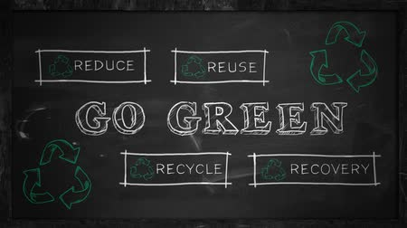 sustain : Reduce Reuse Recycle Recover go green