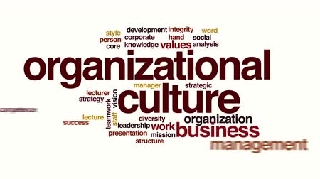 business values : Organizational culture animated word cloud