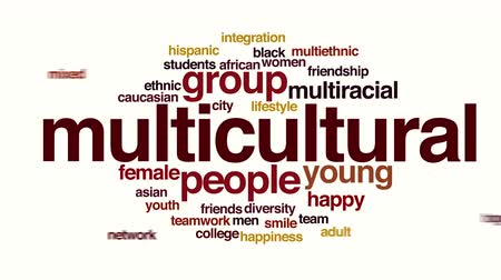 aluna : Multicultural animated word cloud. Kinetic typography.