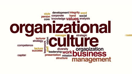 culture : Organizzativo cultura animato word cloud