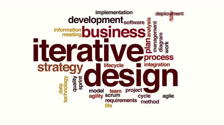 entegre : Iterative design animated word cloud