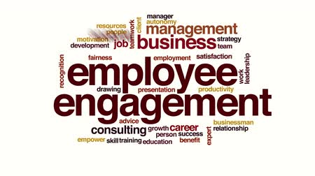 recursos : Employee engagement animated word cloud. Vídeos