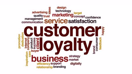 marca : Customer loyalty animated word cloud.