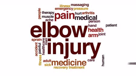 artrite : Elbow injury animated word cloud.