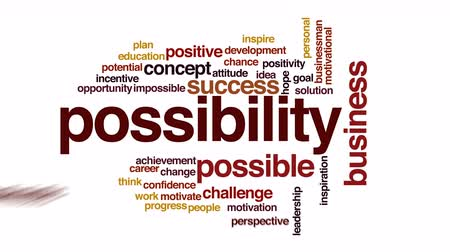 olasılık : Possibility animated word cloud.