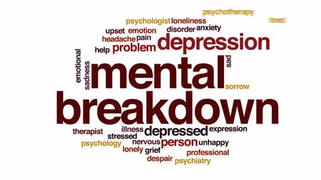auxiliar : Mental breakdown animated word cloud.