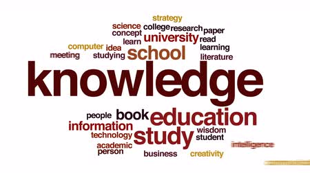 czytanie : Knowledge animated word cloud.