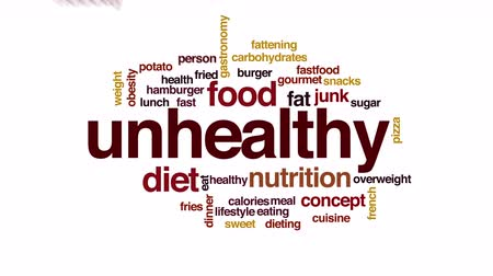 jídla : Unhealthy animated word cloud.