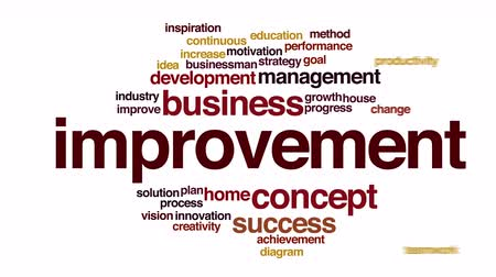 proces : Improvement animated word cloud. Wideo