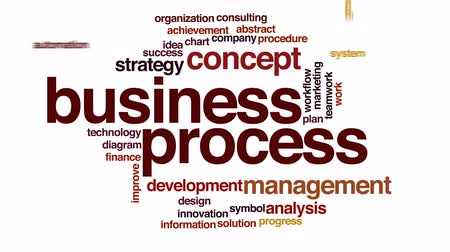 overleggen : Business process geanimeerde word cloud. Stockvideo
