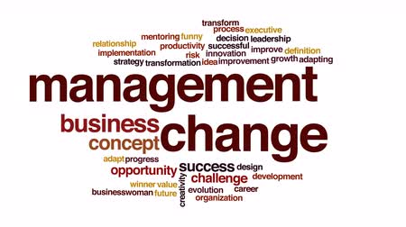 adapt : Management change animated word cloud.