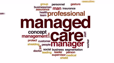 щит : Managed care analysis animated word cloud.