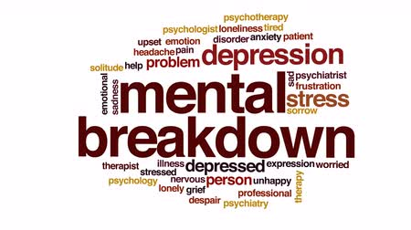 psikoloji : Mental breakdown animated word cloud.