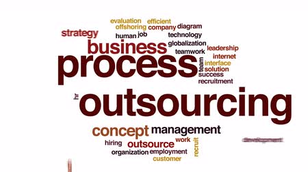 proces : Process outsourcing animated word cloud.