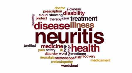 щит : Neuritis animated word cloud.