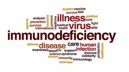 seamless loop : Immunodeficiency animated word cloud, text design animation.