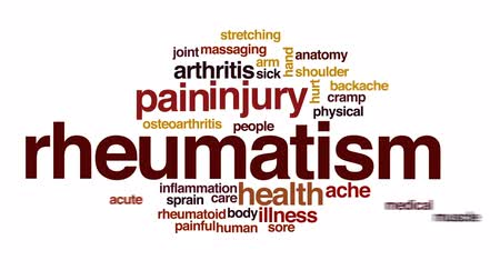 akut : Rheumatism animated word cloud, text design animation.