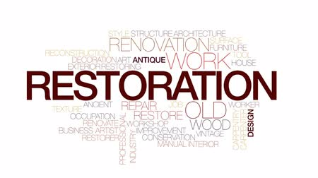 restorer : Restoration animated word cloud, text design animation. Kinetic typography.