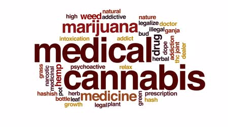 thc : Medical cannabis animated word cloud, text design animation.