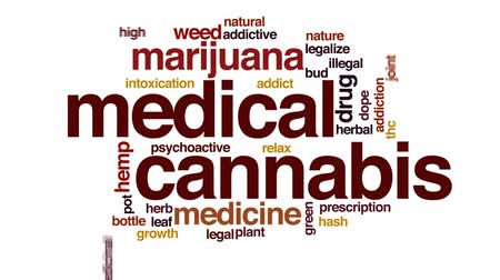 addiktív : Medical cannabis animated word cloud, text design animation.