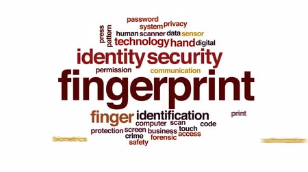 senha : Fingerprint animated word cloud, text design animation.