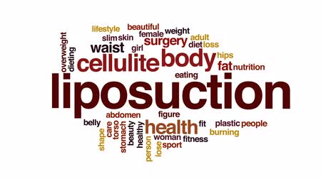 kalça : Liposuction animated word cloud, text design animation.