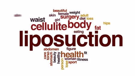 incecik : Liposuction animated word cloud, text design animation.