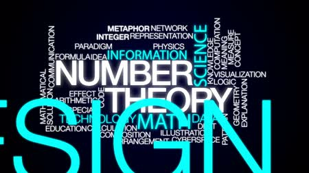 significado : Number theory animated word cloud, text design animation.