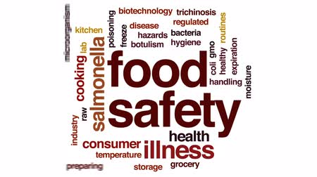 nedvesség : Food safety animated word cloud, text design animation.