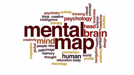 мысли : Mental map animated word cloud, text design animation.