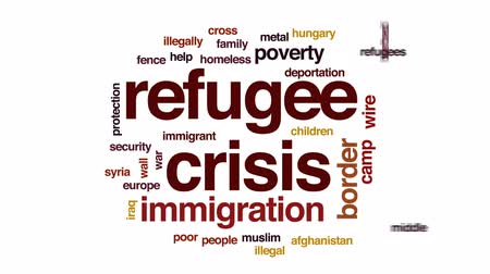 náboženství : Refugee crisis animated word cloud, text design animation.