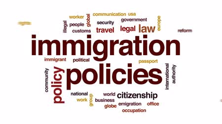 autoridade : Immigration policies animated word cloud, text design animation.