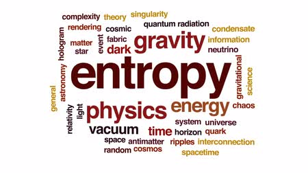 matter : Entropy animated word cloud, text design animation.
