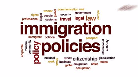 gümrük : Immigration policies animated word cloud, text design animation.