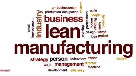 dyrektor : Lean manufacturing word cloud, text design animation.