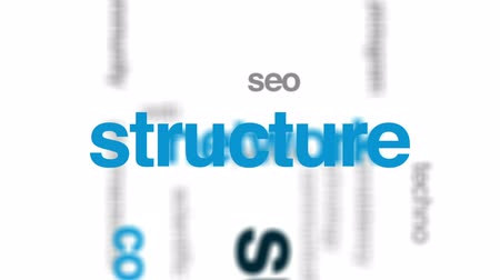 consistency : Subsidiary animated word cloud, text design animation.