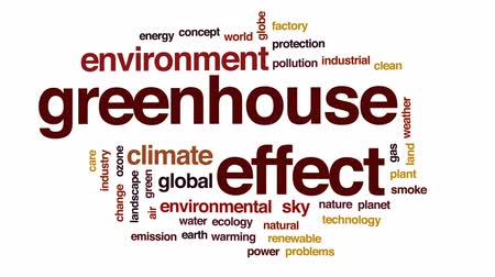 sera : Greenhouse effect word cloud, text design animation.