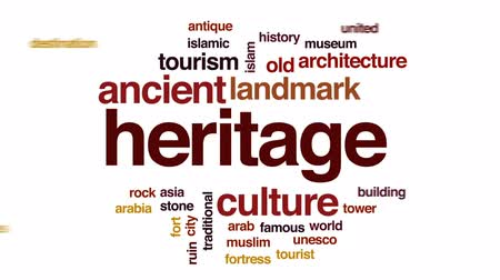 İslamiyet : Heritage animated word cloud, text design animation.