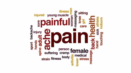 sérülés : Pain animated word cloud, text design animation. Stock mozgókép