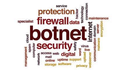 doména : Botnet animated word cloud, text design animation. Dostupné videozáznamy
