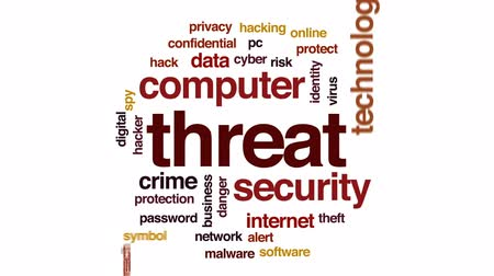 vulnerability : Threat animated word cloud, text design animation. Stock Footage