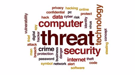 tehditler : Threat animated word cloud, text design animation. Stok Video