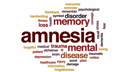 remember : Amnesia animated word cloud, text design animation.