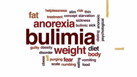 obesidade : Bulimia animated word cloud, text design animation.