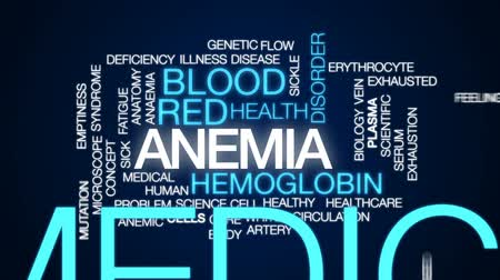 scientific : Anemia animated word cloud, text design animation.