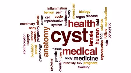 benign : Cyst animated word cloud, text design animation. Stock Footage