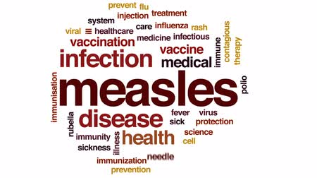 microbiologia : Measles animated word cloud, text design animation.