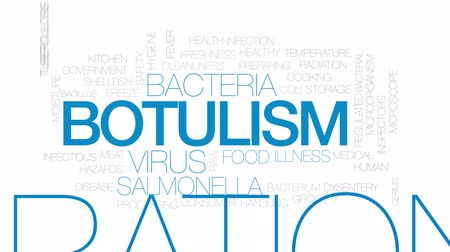nedvesség : Botulism animated word cloud, text design animation. Kinetic typography.